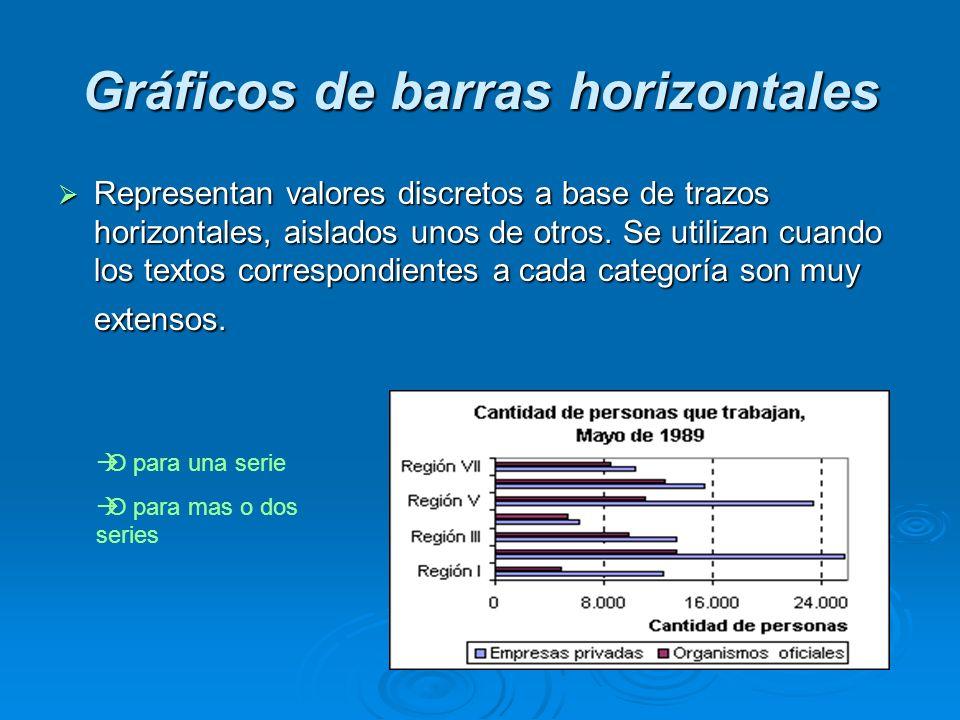Gráficos de barras horizontales
