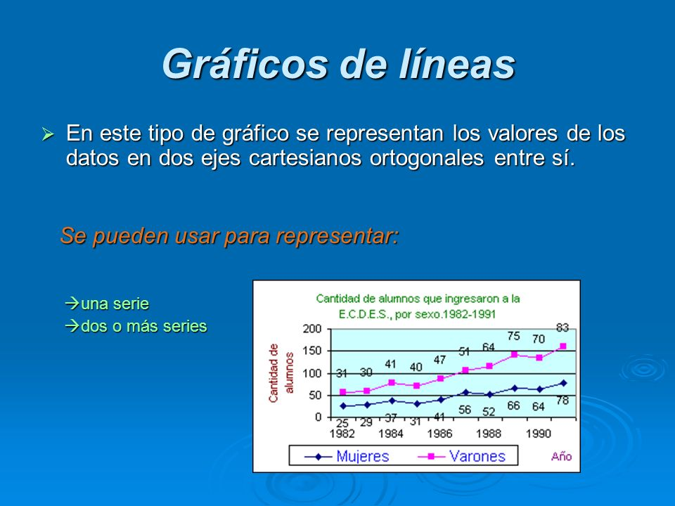 Gráficos de líneasEn este tipo de gráfico se representan los valores de los datos en dos ejes cartesianos ortogonales entre sí.