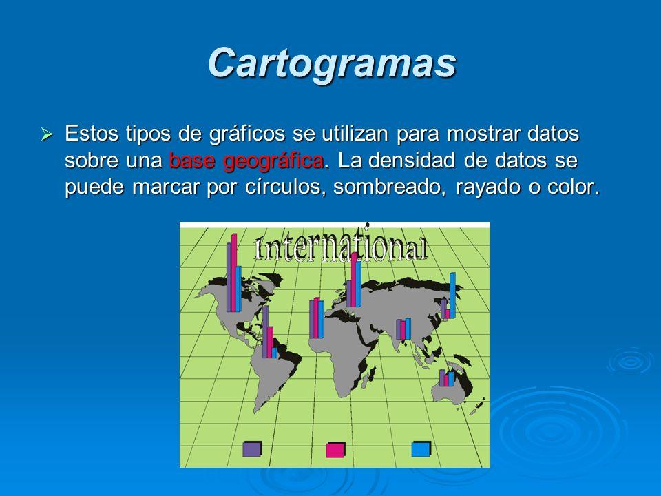 Cartogramas