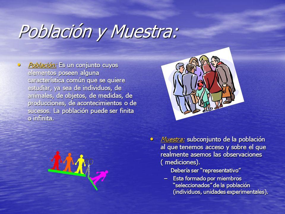 Población y Muestra: