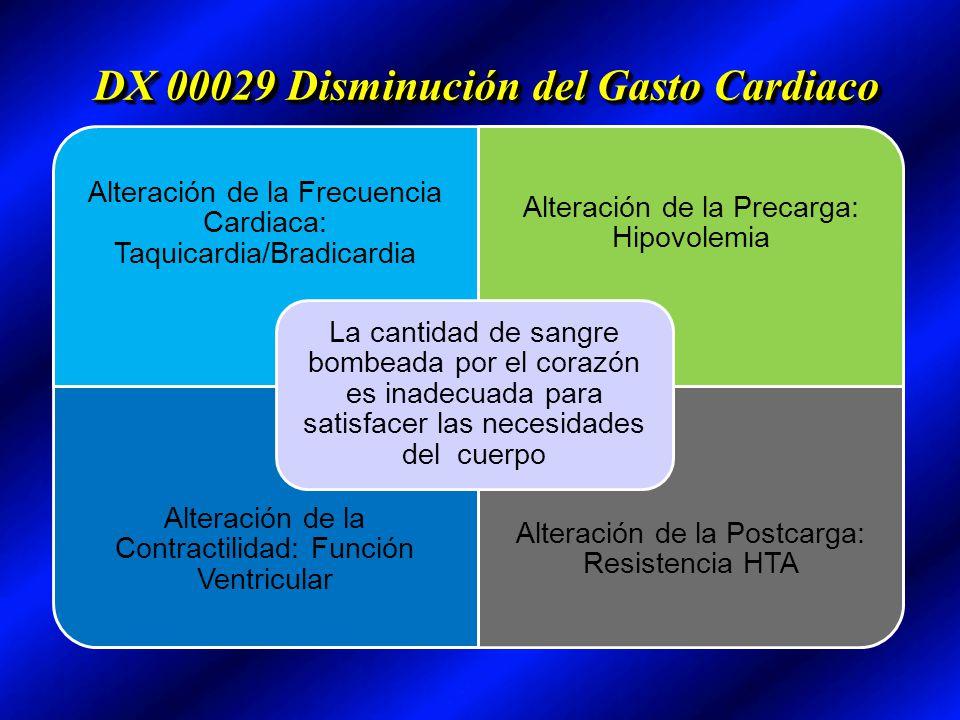 DX 00029 Disminución del Gasto Cardiaco