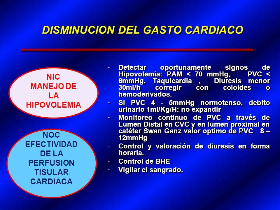 DISMINUCION DEL GASTO CARDIACO