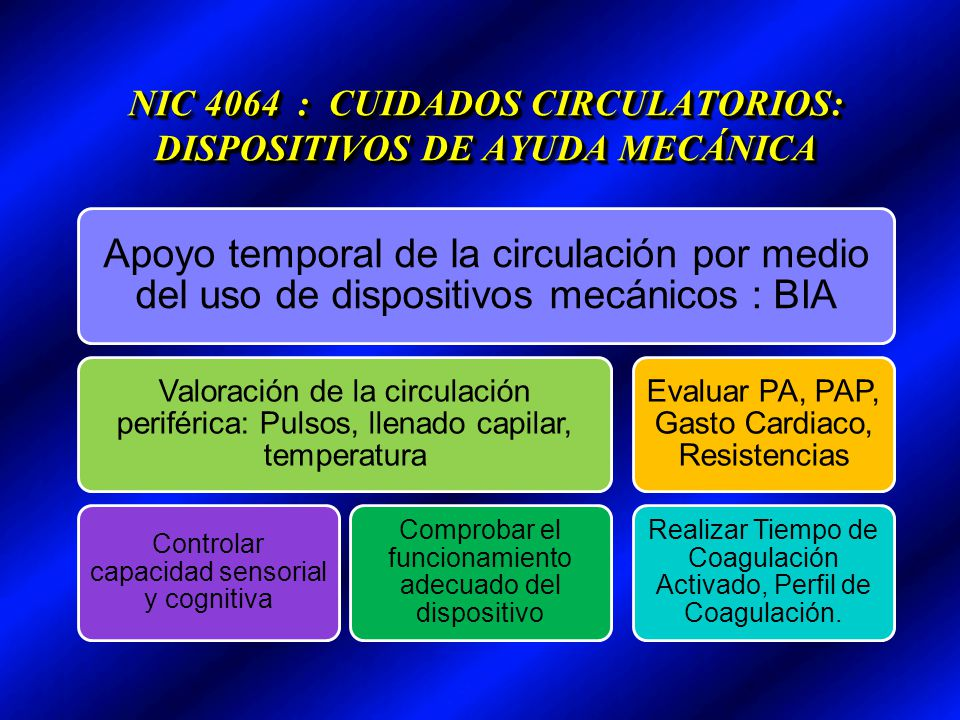 NIC 4064 : CUIDADOS CIRCULATORIOS: DISPOSITIVOS DE AYUDA MECÁNICA