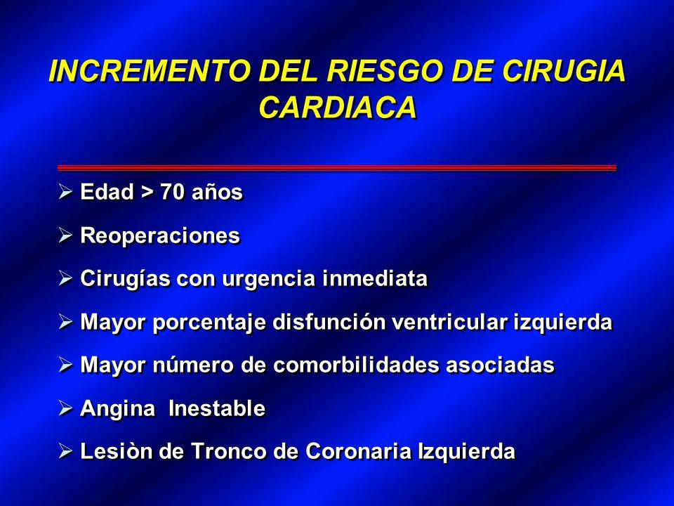 INCREMENTO DEL RIESGO DE CIRUGIA CARDIACA