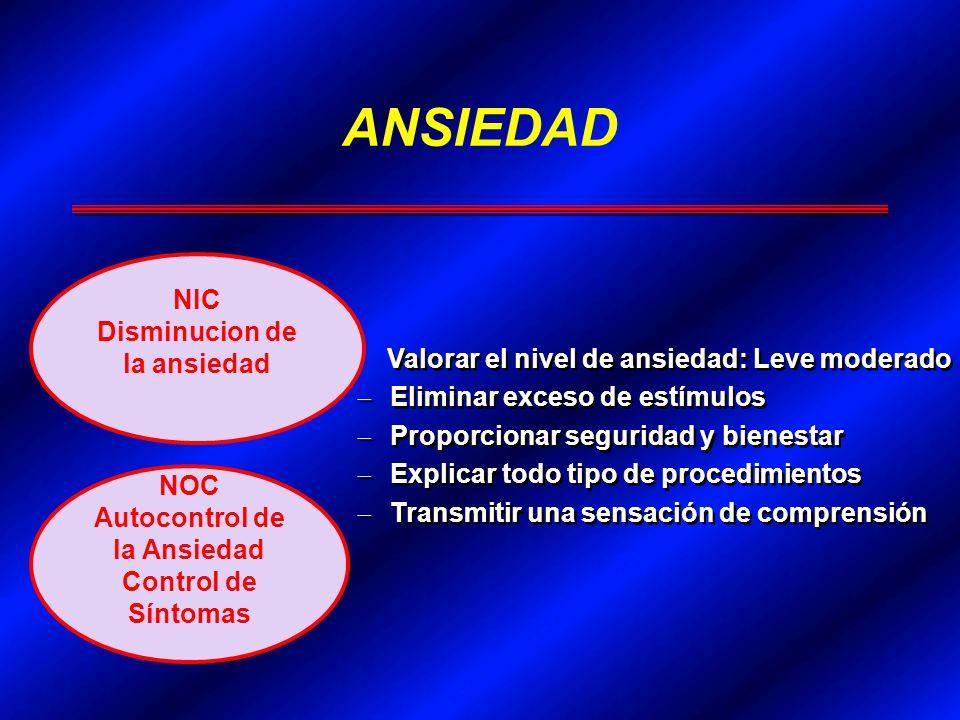 Disminucion de la ansiedad Autocontrol de la Ansiedad