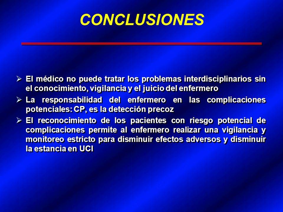 CONCLUSIONES El médico no puede tratar los problemas interdisciplinarios sin el conocimiento, vigilancia y el juicio del enfermero.