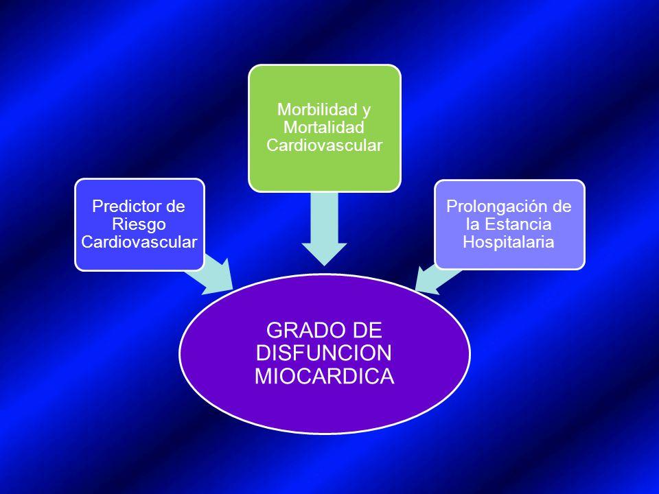GRADO DE DISFUNCION MIOCARDICA