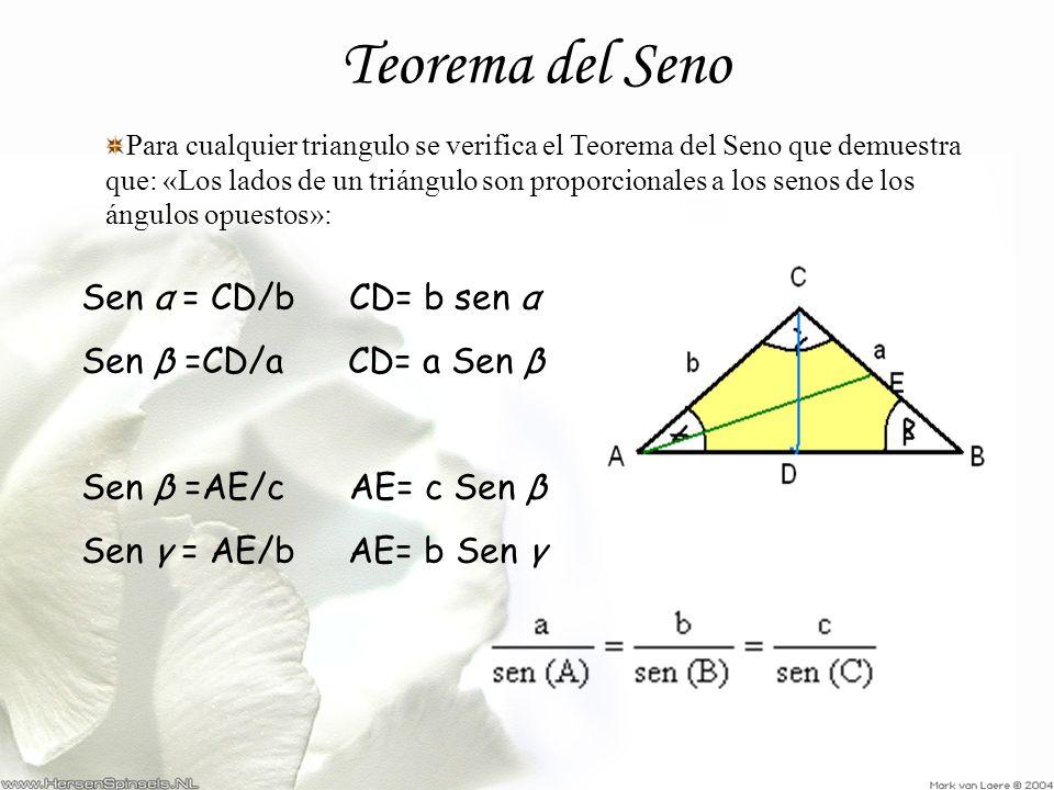 Teorema del Seno Sen α = CD/b CD= b sen α Sen β =CD/a CD= a Sen β
