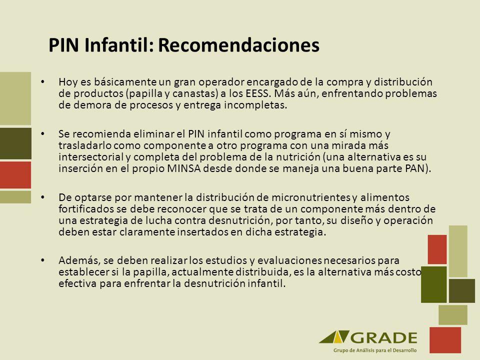 PIN Infantil: Recomendaciones
