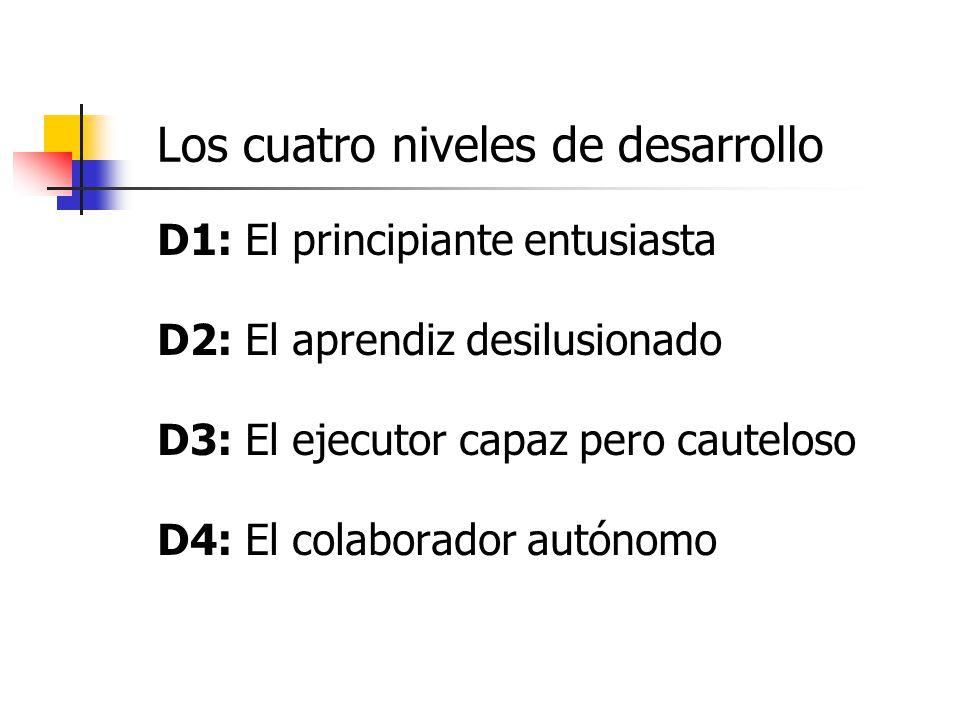 Los cuatro niveles de desarrollo