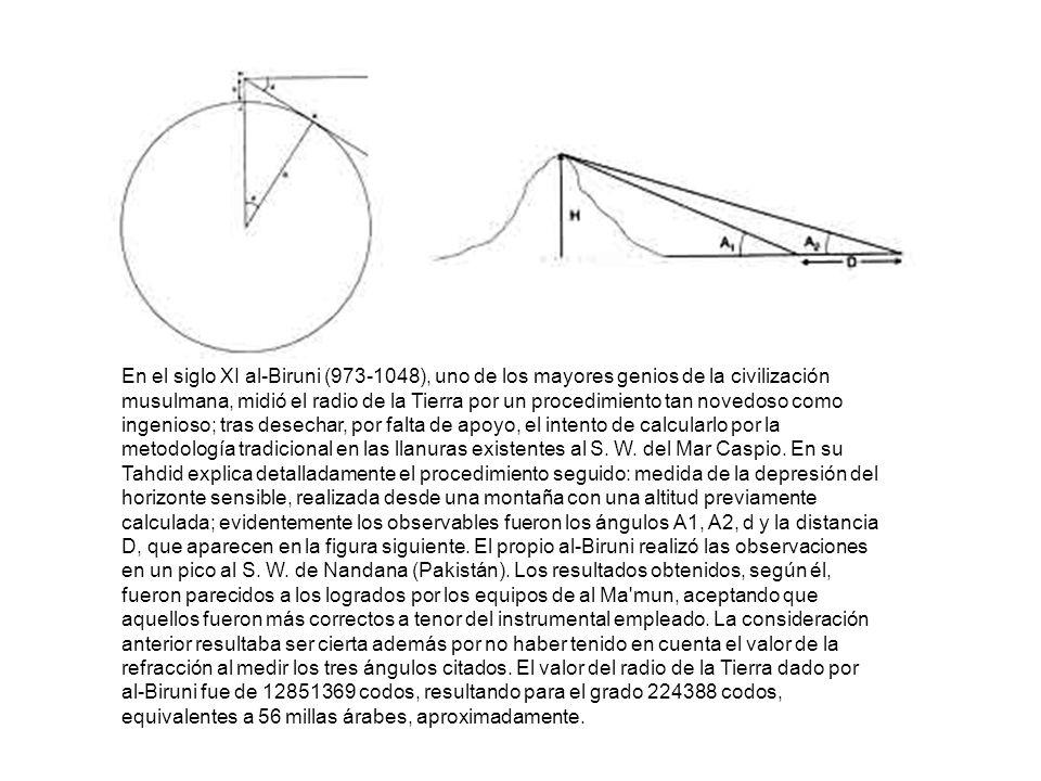 La medida del radio terrestre por al Biruni