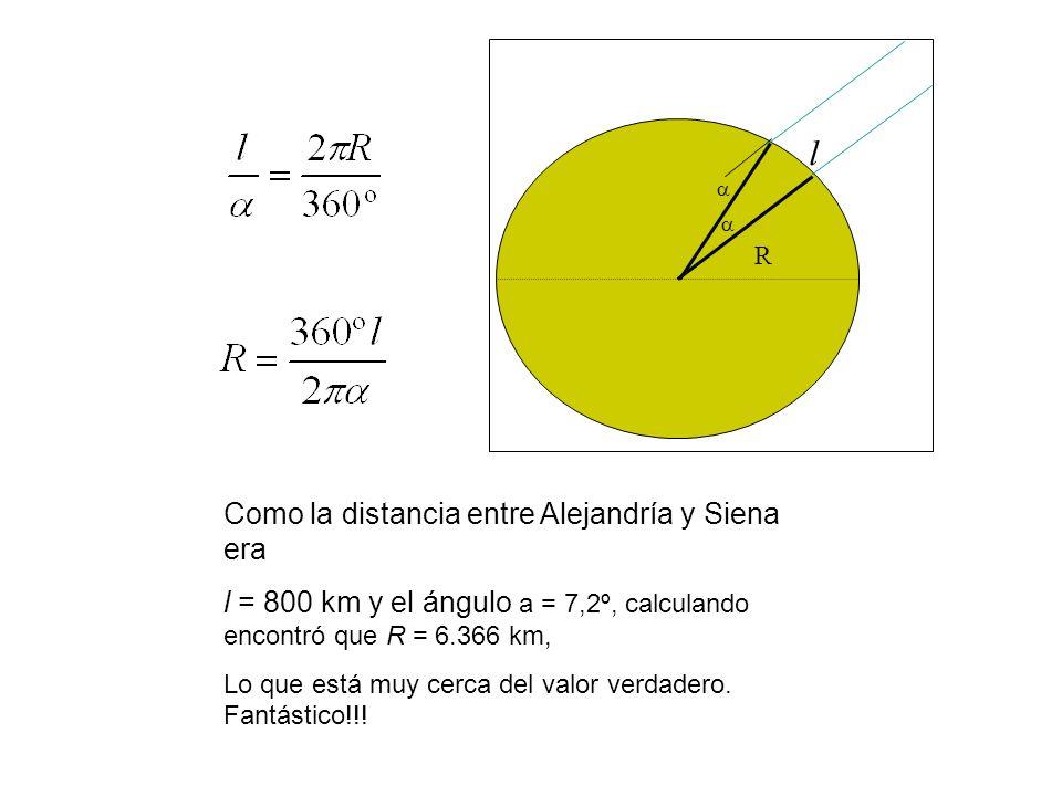 l Como la distancia entre Alejandría y Siena era