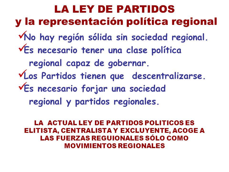 LA LEY DE PARTIDOS y la representación política regional