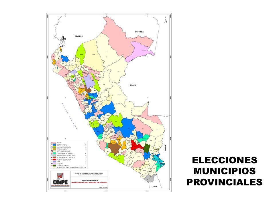 ELECCIONES MUNICIPIOS PROVINCIALES