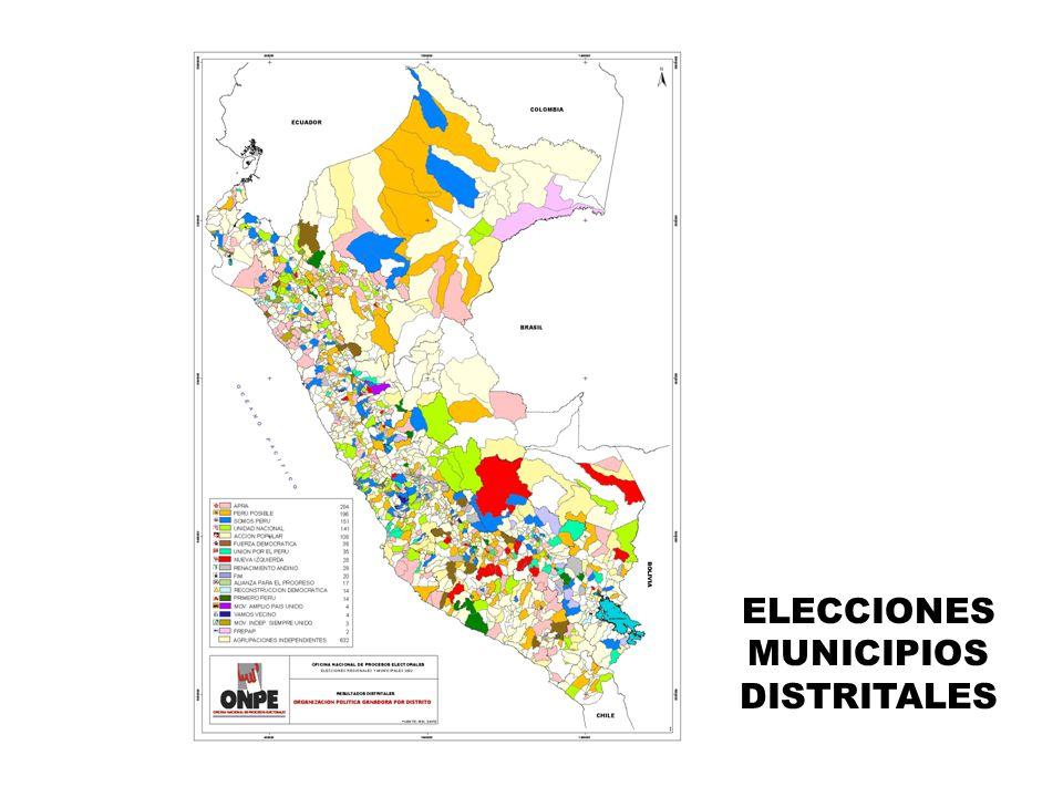 ELECCIONES MUNICIPIOS DISTRITALES