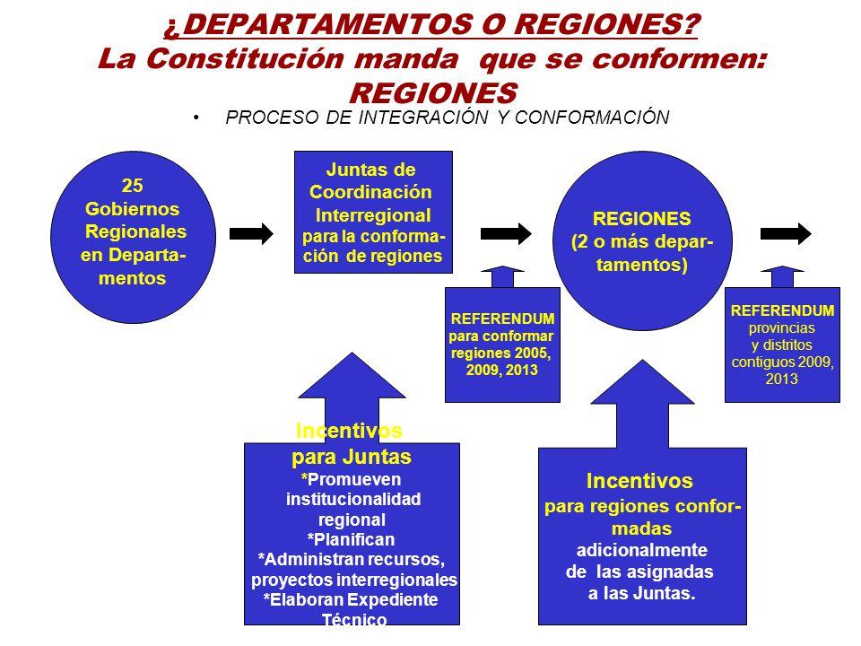 *Administran recursos, proyectos interregionales