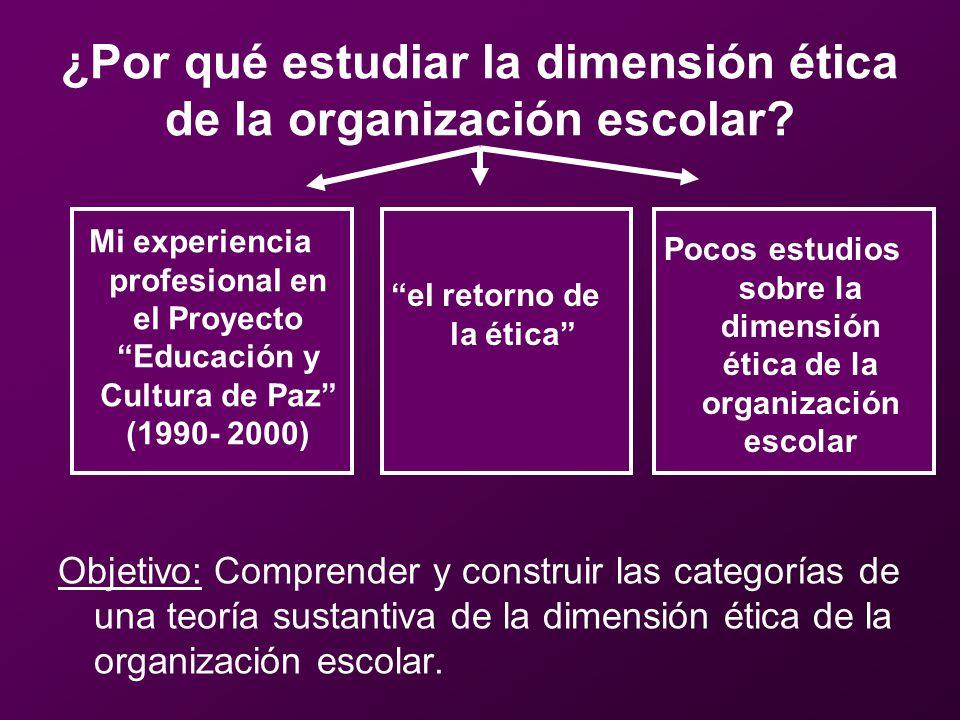 ¿Por qué estudiar la dimensión ética de la organización escolar
