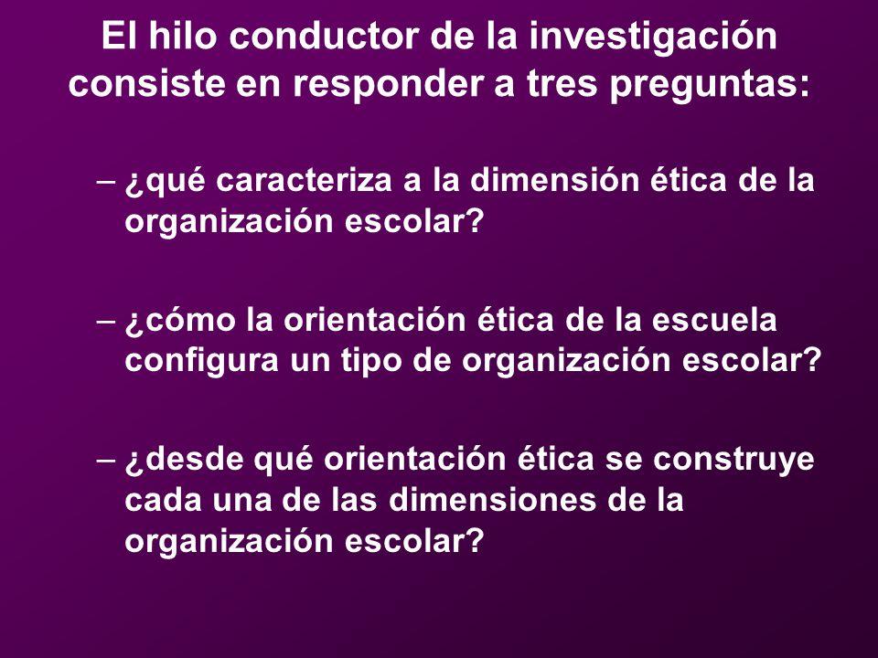 El hilo conductor de la investigación consiste en responder a tres preguntas:
