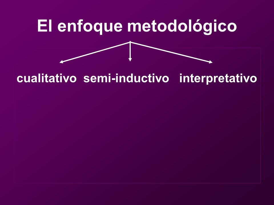 El enfoque metodológico