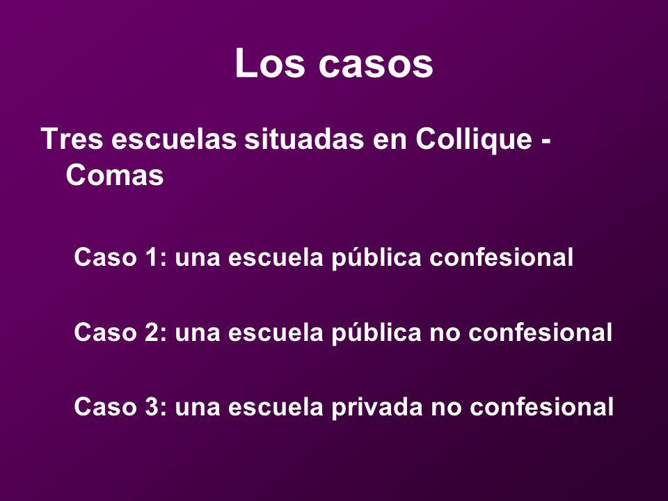 Los casos Tres escuelas situadas en Collique - Comas