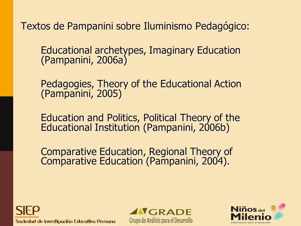 Textos de Pampanini sobre Iluminismo Pedagógico: