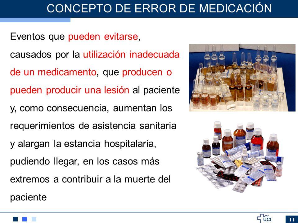 CONCEPTO DE ERROR DE MEDICACIÓN