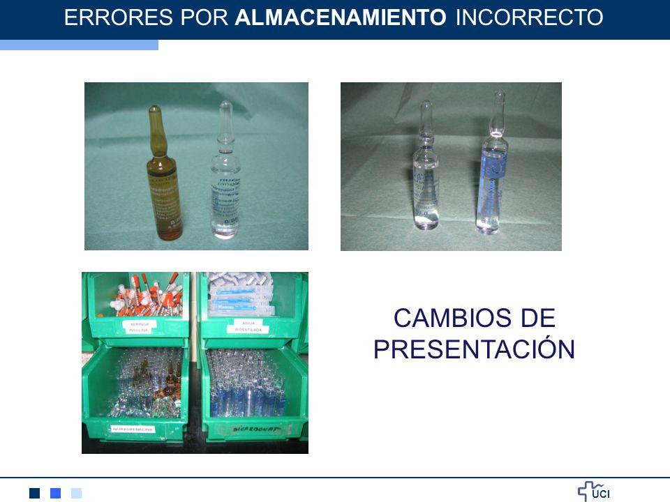 CAMBIOS DE PRESENTACIÓN