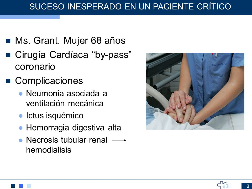 Cirugía Cardíaca by-pass coronario Complicaciones