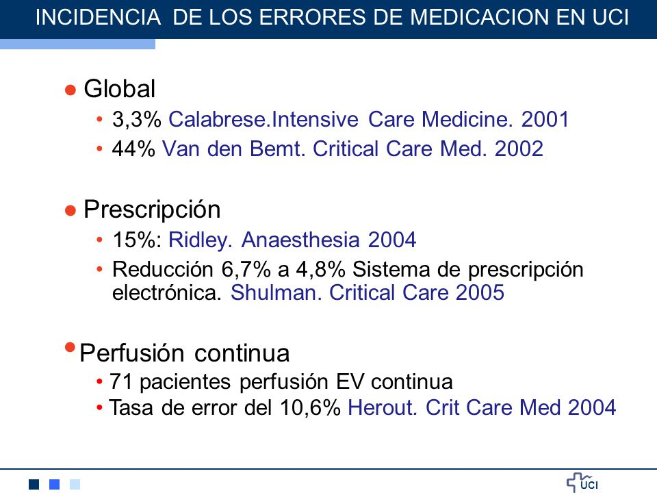INCIDENCIA DE LOS ERRORES DE MEDICACION EN UCI