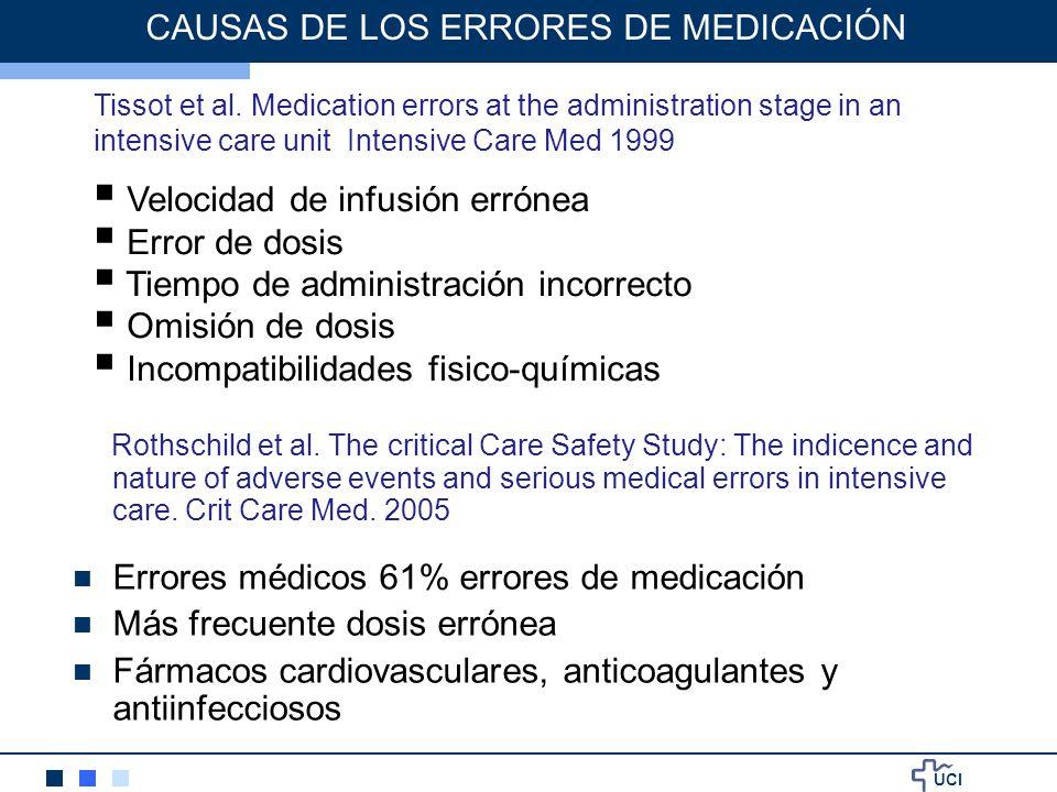 CAUSAS DE LOS ERRORES DE MEDICACIÓN