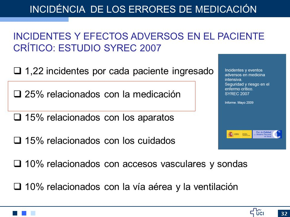 INCIDÉNCIA DE LOS ERRORES DE MEDICACIÓN