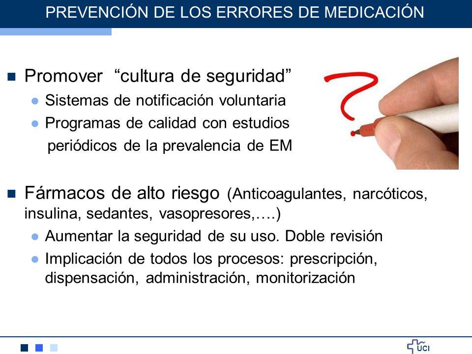 PREVENCIÓN DE LOS ERRORES DE MEDICACIÓN
