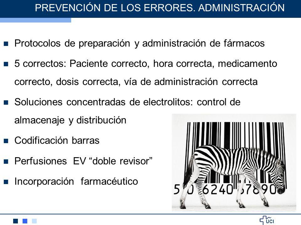 PREVENCIÓN DE LOS ERRORES. ADMINISTRACIÓN