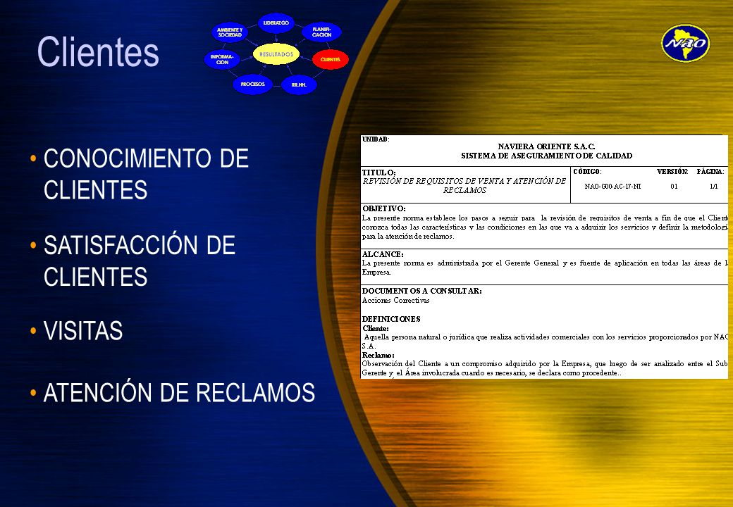 Clientes CONOCIMIENTO DE CLIENTES SATISFACCIÓN DE CLIENTES VISITAS