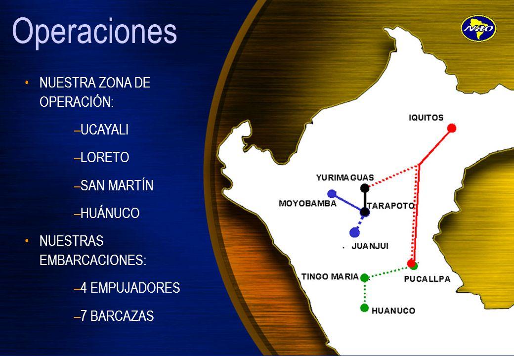 Operaciones NUESTRA ZONA DE OPERACIÓN: UCAYALI LORETO SAN MARTÍN