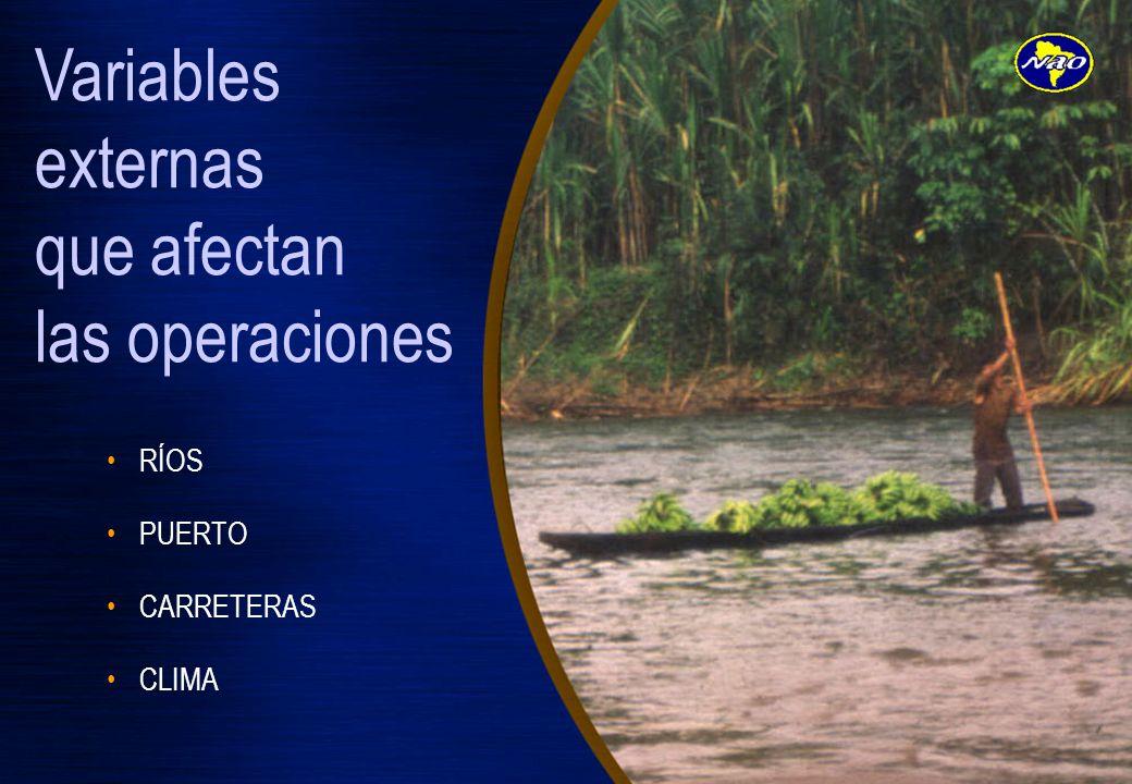 Variables externas que afectan las operaciones RÍOS PUERTO CARRETERAS