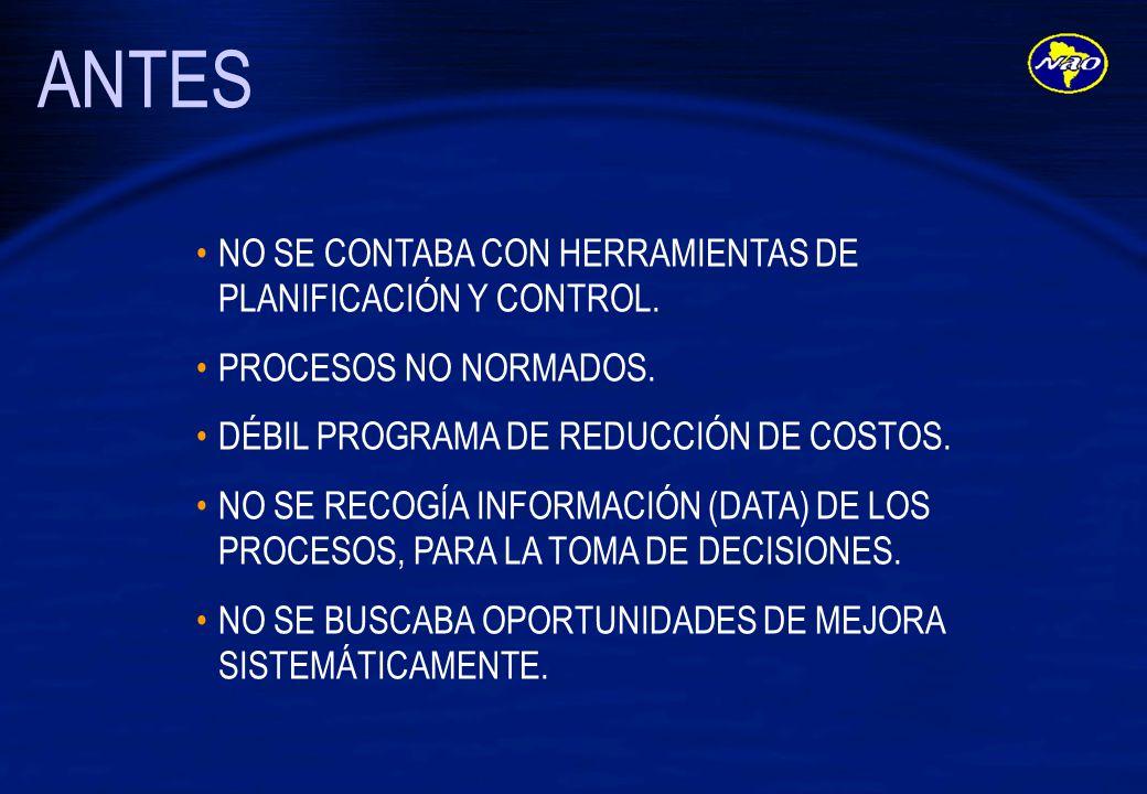 ANTES NO SE CONTABA CON HERRAMIENTAS DE PLANIFICACIÓN Y CONTROL.