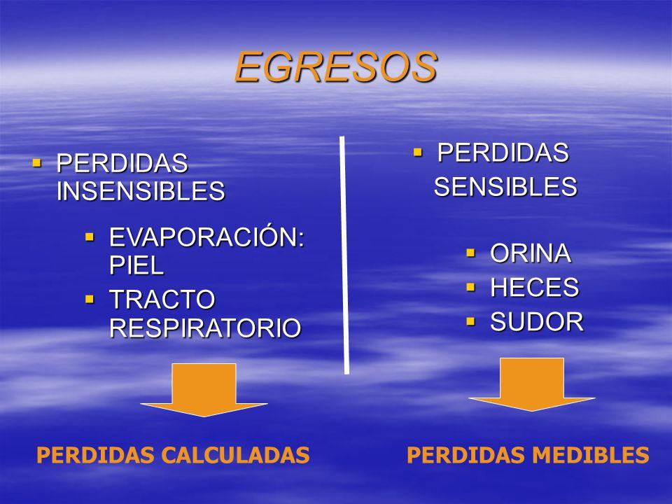 EGRESOS PERDIDAS PERDIDAS INSENSIBLES SENSIBLES EVAPORACIÓN: PIEL