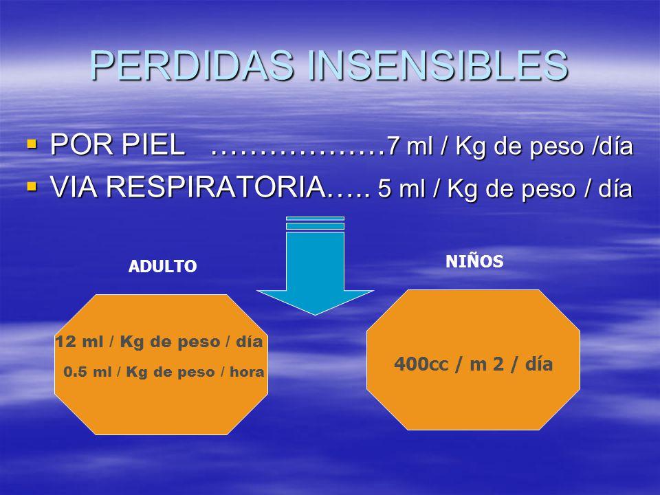 PERDIDAS INSENSIBLES POR PIEL ………………7 ml / Kg de peso /día
