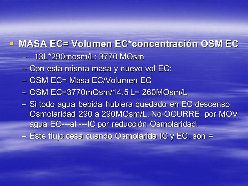 MASA EC= Volumen EC*concentración OSM EC