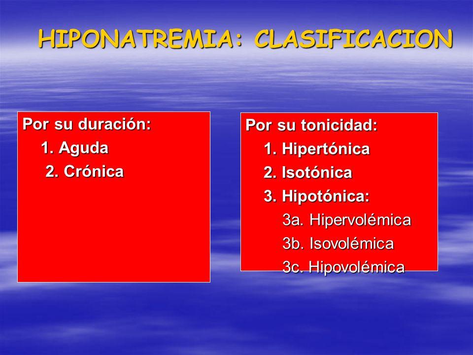 HIPONATREMIA: CLASIFICACION