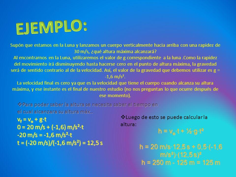 h = 20 m/s·12,5 s + 0,5·(-1,6 m/s²)·(12,5 s)²