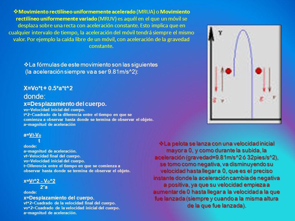 La fórmulas de este movimiento son las siguientes