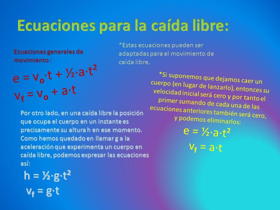 Ecuaciones para la caída libre: