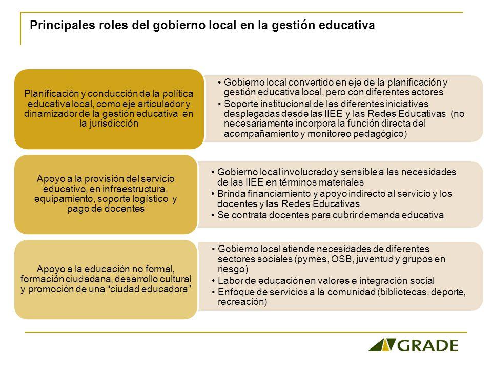 Principales roles del gobierno local en la gestión educativa