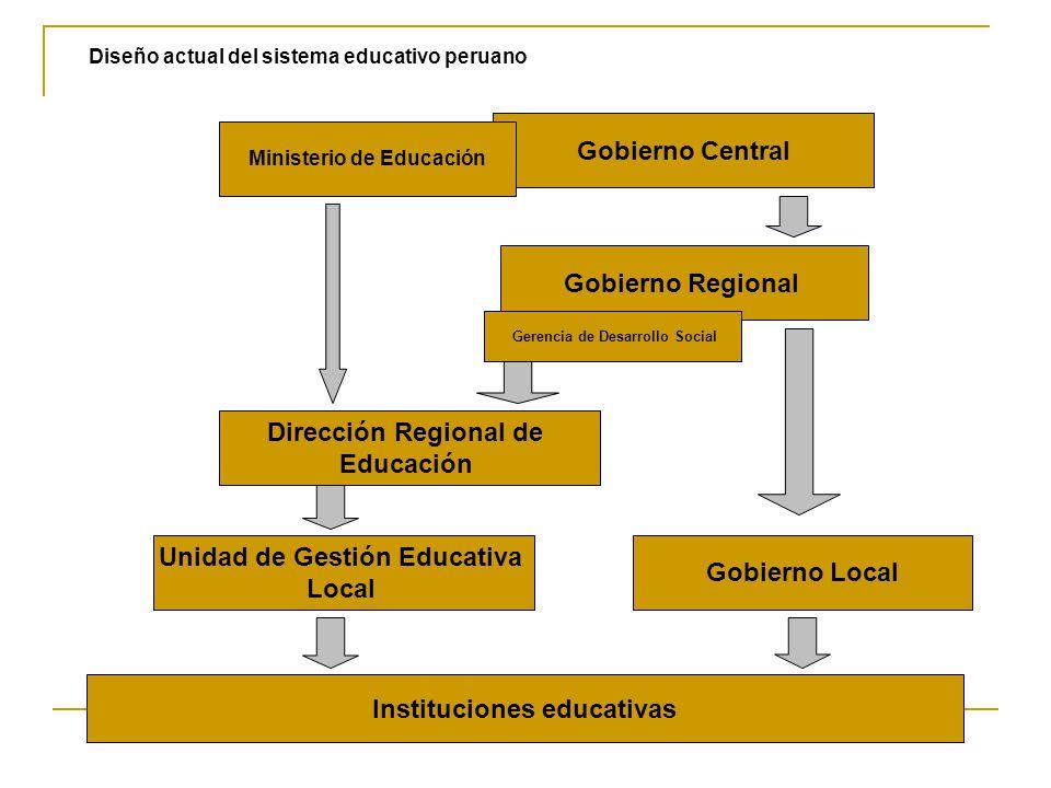 Diseño actual del sistema educativo peruano
