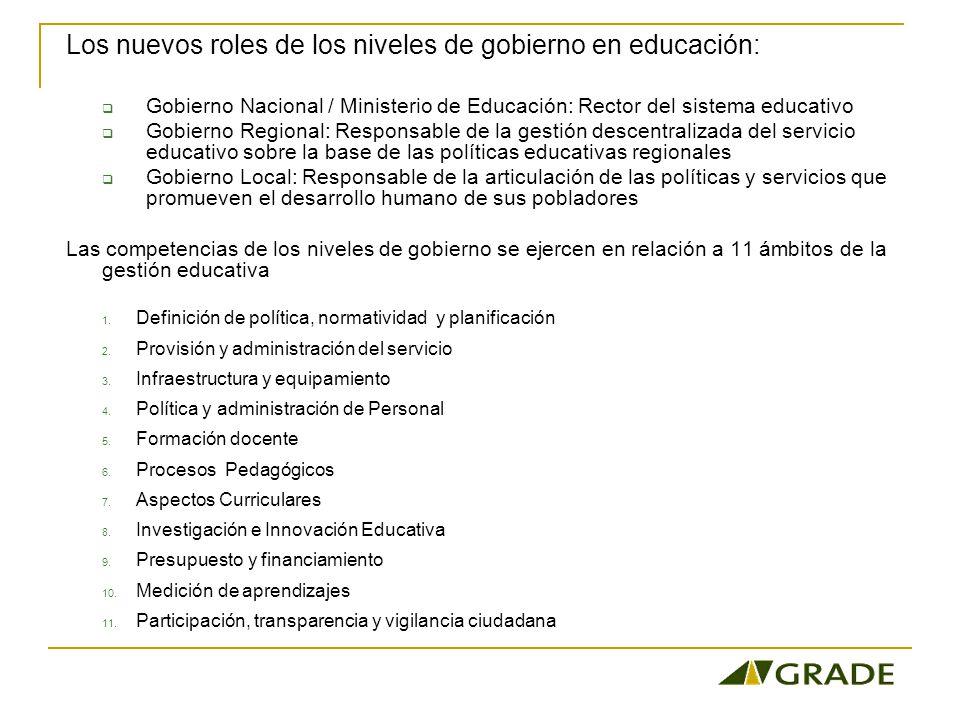 Los nuevos roles de los niveles de gobierno en educación: