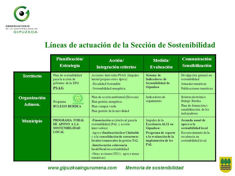 Líneas de actuación de la Sección de Sostenibilidad