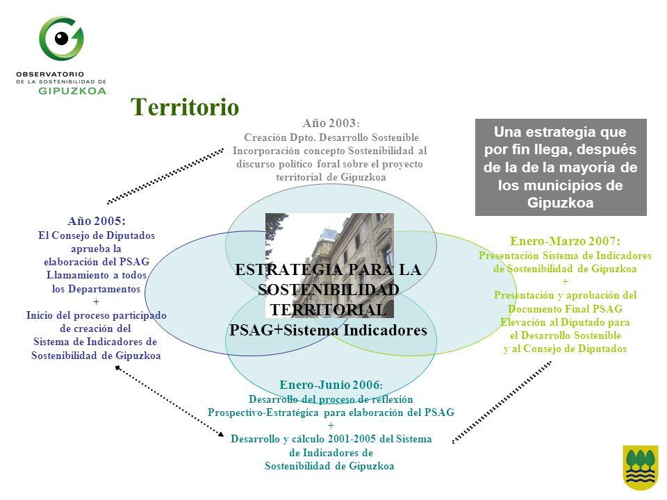 Territorio Una estrategia que por fin llega, después de la de la mayoría de los municipios de Gipuzkoa.