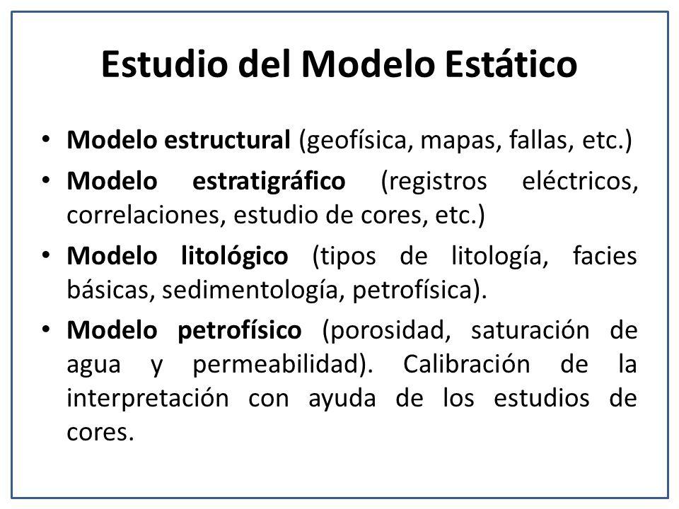 Estudio del Modelo Estático